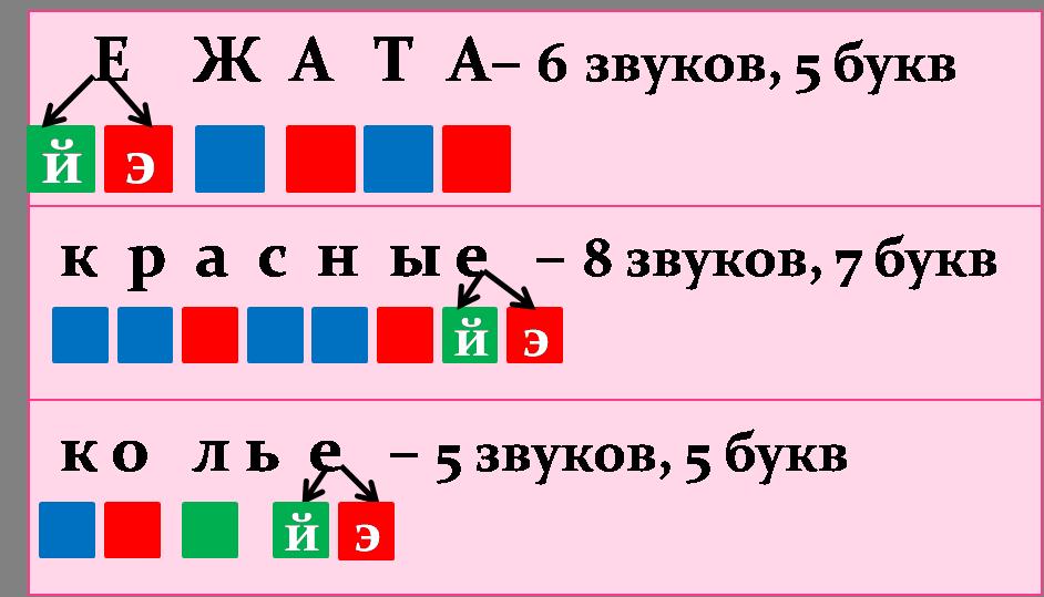 подобрать и записать три четыре слова с разделительным твёрдым знаком имеющий такую схему