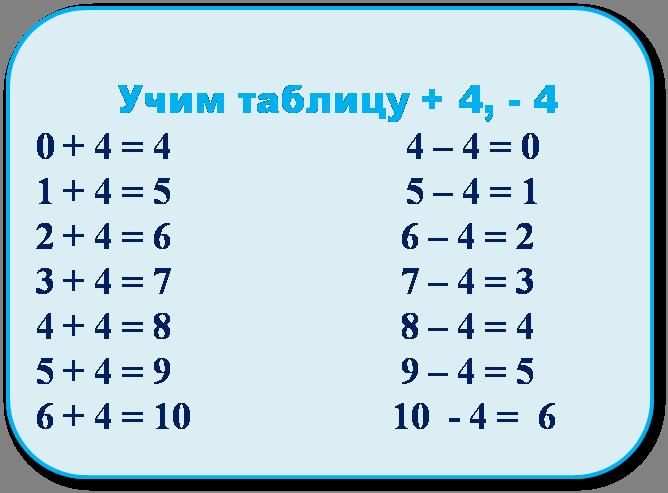 Таблица +4 -4