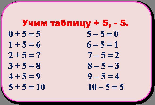 Таблица + 5  - 5